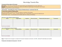 transition plan examples career plan templates transition plan templates career individual