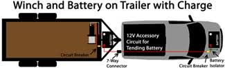 how to wire an electric winch etrailer com Electric Winch Wiring Diagram wiring diagram of trailer mounted winch to trailer mounted battery electric winch wiring diagram 2 relays