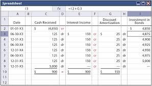 Amortization Bonds Bond Amortization Calculator Kadil Carpentersdaughter Co