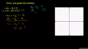 systems of equations with elimination 3y 4x 11 y 2x 13 khan academy