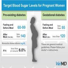 Blood Sugar Test Results Chart Blood Sugar Test Results Chart Chart Design