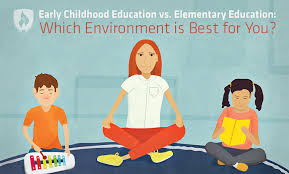 early childhood education vs elementary education which  early childhood education vs elementary education which environment is right for you
