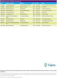 Nite Light Pediatrics Houston When You Need Urgent Care Pdf Free Download