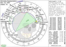 Jfk Astrology Chart The Astrology Chart For John F Kennedy Kennedy