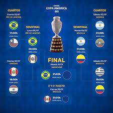 Final Copa America 2021 / Copa America ...