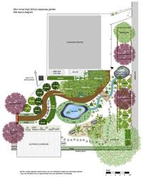 Small Picture 688 best Garden plan images on Pinterest Landscaping Landscape
