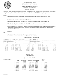 Federal Ohio State Tax Withholding Tables Efffective 8 1 2015