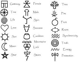 Image Result For Petroglyphs Mayan Planets Wiccan Symbols