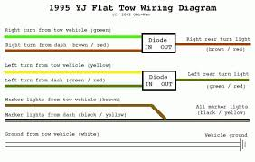 vehicle to 4 wire trailer wiring diagram vehicle download 7 way trailer plug wiring diagram gmc at Basic 4 Wire Trailer Wiring Diagram