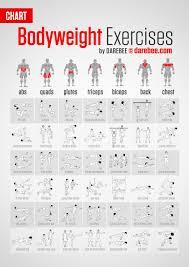 Bodyweight Exercises Chart Pdf Body Weight Full Body