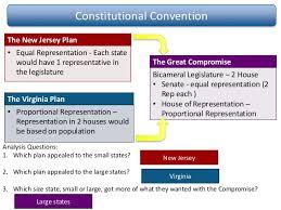 Venn Diagram Virginia Plan And New Jersey Plan Social Studiesstaar Review_comprehensive_website
