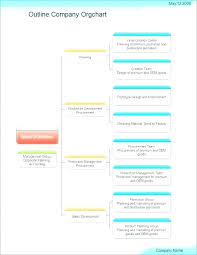 Best Org Chart Design Organizational Structure Template Org Chart New Structure