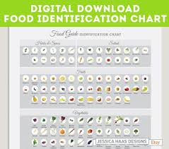 Food Guide Identification Chart Printable