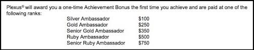 Plexus Ambassador Pay Chart Is Plexus A Pyramid Scheme No But Its Not Worth Joining