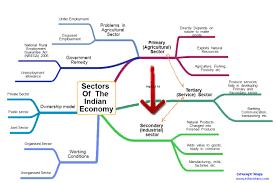 cbse class 10 economics ch2 sectors of the indian economy mcqs