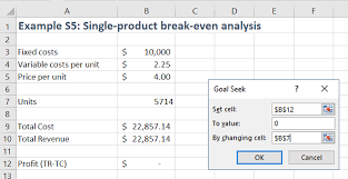 Break Even Point Excel Guest Post Break Even Analysis Excel Makes Algebra Obsolete Jay