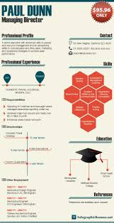Infographics Resume Pearltrees
