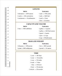 9 Basic Metric Conversion Chart Templates Free Sample