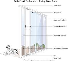 petsafe freedom patio pet doors for sliding doors 96 in medium roll over image to zoom in
