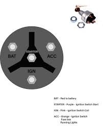 dune buggy ignition switch wiring diagram the blog dune buggy ignition switch wiring diagram