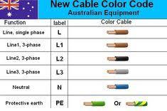 7 meilleures images du tableau electrical color code wiring diagram aperçu electrical cable wiring diagram color code house electrical wiring diagram code Électrique