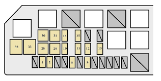 2004 toyota matrix parts diagram solved serpentine belt diagram 2004 2005 Corolla Fuse Box Diagram 2004 toyota matrix parts diagram toyota matrix fuse box diagram awesome 2003 2008 toyota corolla