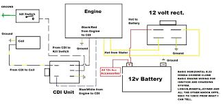 loncin atv wiring diagram facbooik com Loncin 110cc Engine Wiring Diagram atomik 110cc quad wiring diagram wiring diagram Chinese 110Cc ATV Wiring Diagram