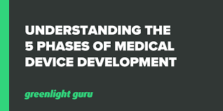 Which Quality Guru Was Heavily Involved With Quality Control Charts Understanding The 5 Phases Of Medical Device Development
