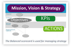what does bsc stand for what is the balanced scorecard