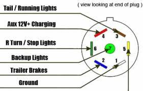 way trailer plug wiring diagram gmc image 7 pin trailer plug wiring diagram for chevy 7 wiring diagrams pu s lh6 googleusercontent