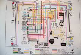 wiring diagram for 1964 impala ireleast info 1964 chevy nova wiring diagram 1964 automotive wiring diagram wiring diagram