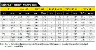 Goodyear Gatorback Belt Size Chart Best Picture Of Chart