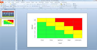 Risk Assessment Matrix Template