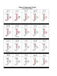 2019 Chord And Fingering Chart Fillable Printable Pdf