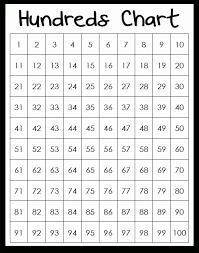 80 True 100 Number Chart Pdf
