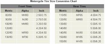 Motorcycle Tyre Size Conversion Chart Disrespect1st Com