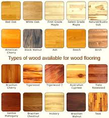 different types of furniture wood. Type Of Wood Furniture Types Tables Different Best Hardwood Flooring .