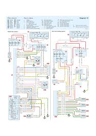 radio wiring diagram peugeot 206 radio wiring diagrams online