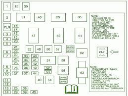 chevy equinox fuse box diagram chevrolet circuit wiring diagrams 2005 chevy equinox wiring diagram chevy equinox fuse box diagram chevrolet circuit wiring diagrams photos splendid 2005 automotive for 2006 forums
