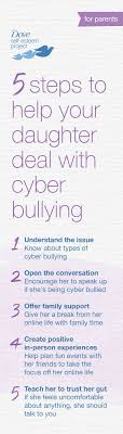 Best 25 Stop cyber bullying ideas on Pinterest