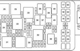similiar 2007 saturn aura fuse box diagram keywords 2007 saturn aura fuse box diagram f160cc578cf1f6b1on 1996 saturn sc1