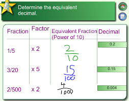 Miss Kahrimanis's Blog: Converting between Fractions and Decimals