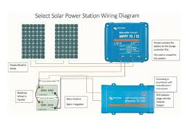 select solar power station 155w select solar the solar solar power station wiring diagram dual settup