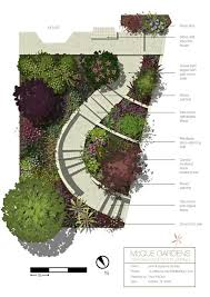 Small Picture McQue Gardens July 2010 Landscape rendering plans