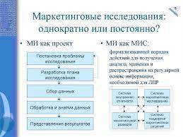 mr intro презентация онлайн  Маркетинговые исследования однократно или постоянно