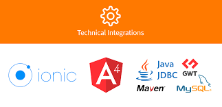 Anychart Chart For Angular 4 Ionic Java Gwt Apps Meet