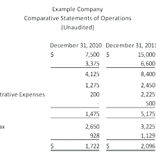 Financial Statement Examples Financial Statement Template Sample Balance Sheet For