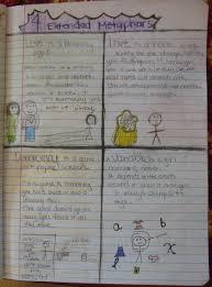 always write an original writing lesson on metaphors from corbett  7th grader wonje s four metaphors