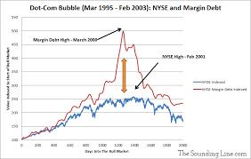 A Major Margin Debt Peak The Sounding Line