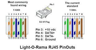 rj45 wire order diagram cabinetdentaireertab com rj45 wire order diagram wiring diagram wiring diagram cat 5 connection diagram cat 5 cable diagram